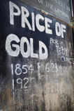 price-gold-sign-14808455